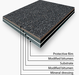 Bitumen membranes is bitumen-polymer, roll, roofing, waterproofing material of European level. Aquaizol TM  Ruberoid TM